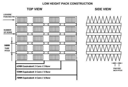 Low height pack construction diagram